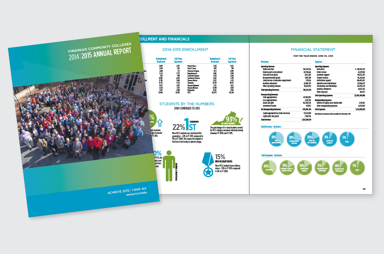 VCCS: 2015 Annual Report